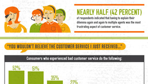 What is Bad Customer Service?