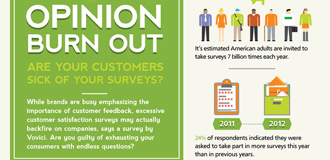 Infographic Feedback Fatigue Zendesk