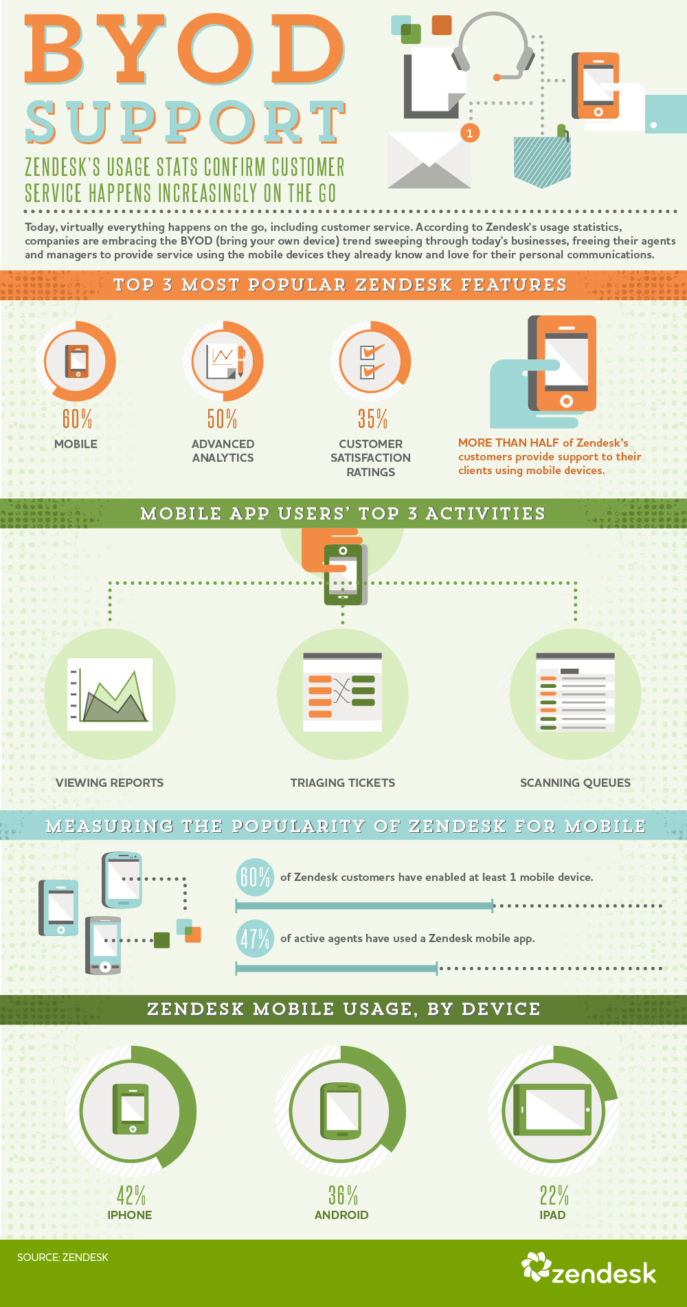 intelligent search infographic