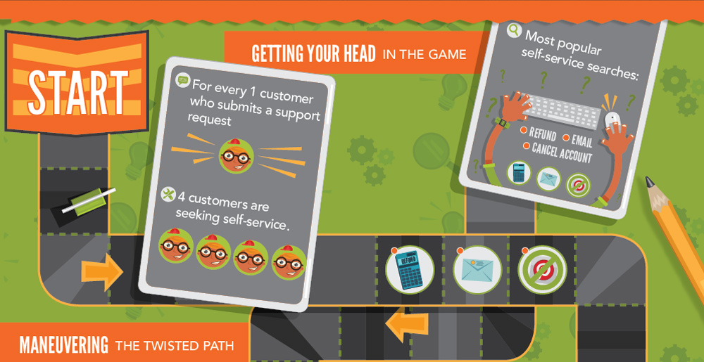 Infographic: bring your game