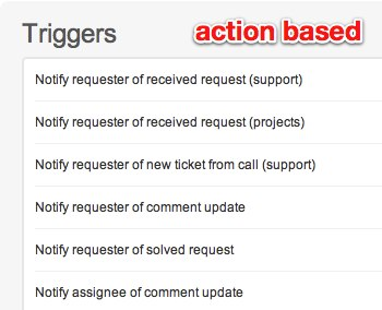 Zendesk Support _ Triggers