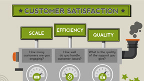 Customer Satisfaction eBook
